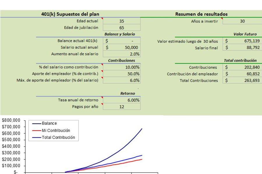 12 plantillas Excel gratis de Contabilidad | SistemaContable