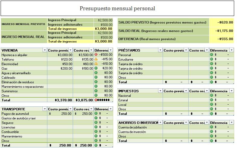 13 Plantillas gratis de Presupuestos en Excel | SistemaContable