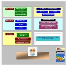 ... gratuito sistema de facturación desarrollado en Macros de Excel